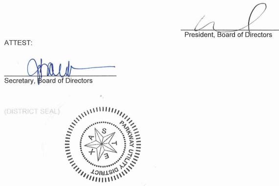 October 9, 2019 Minutes Signature